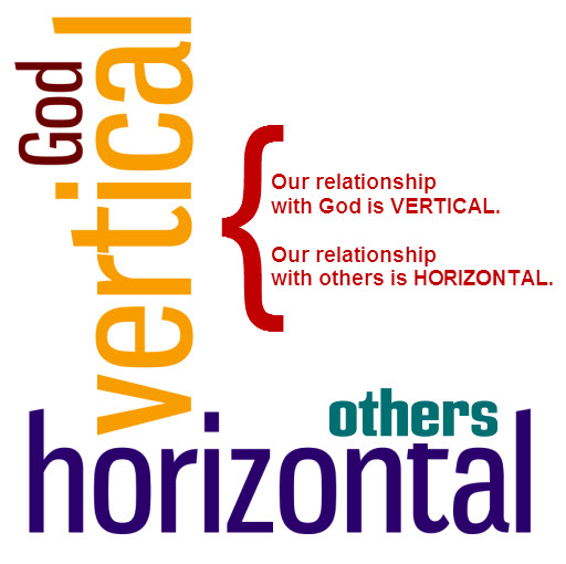 how to remember vertical and horizontal